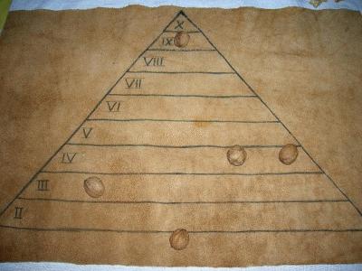 Lapyramidedesnoixromains